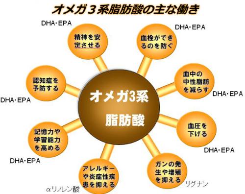 omega1